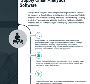 Top Supply Chain Analytics Software