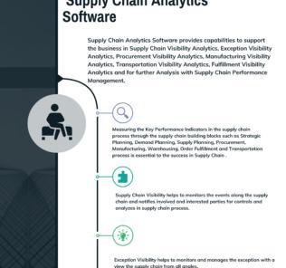 Top Supply Chain Analytics Software