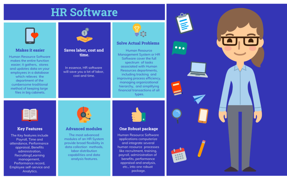 Top 19 Free and Open Source Human Resource (HR) Software