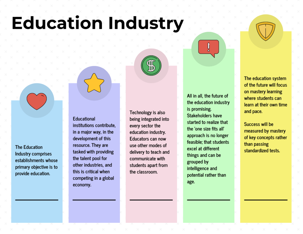 All About Education Industry: Key Segments, Trends and Competitive Advantages
