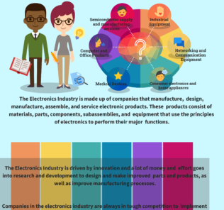 All About Electronics IndustryKey Segments, Value Chain, Competitive Advantages and Functions