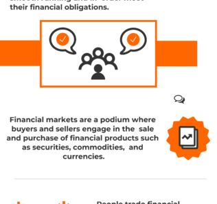 All About Financial Markets Components, Key Segments, Activities & Key Functions