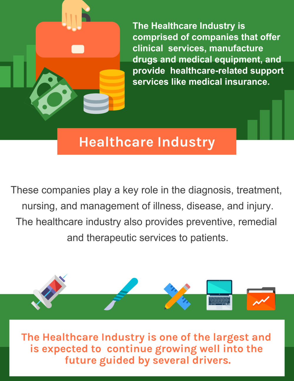 All About Healthcare Industry Key Segments, Value Chain, Needs and Competitive Advantage