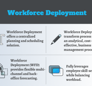 Challenges in Workforce Deployment and Implementation Plan