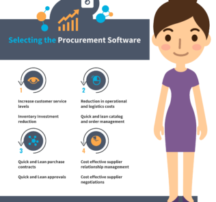 How to Select the Best Procurement Software for Your Business