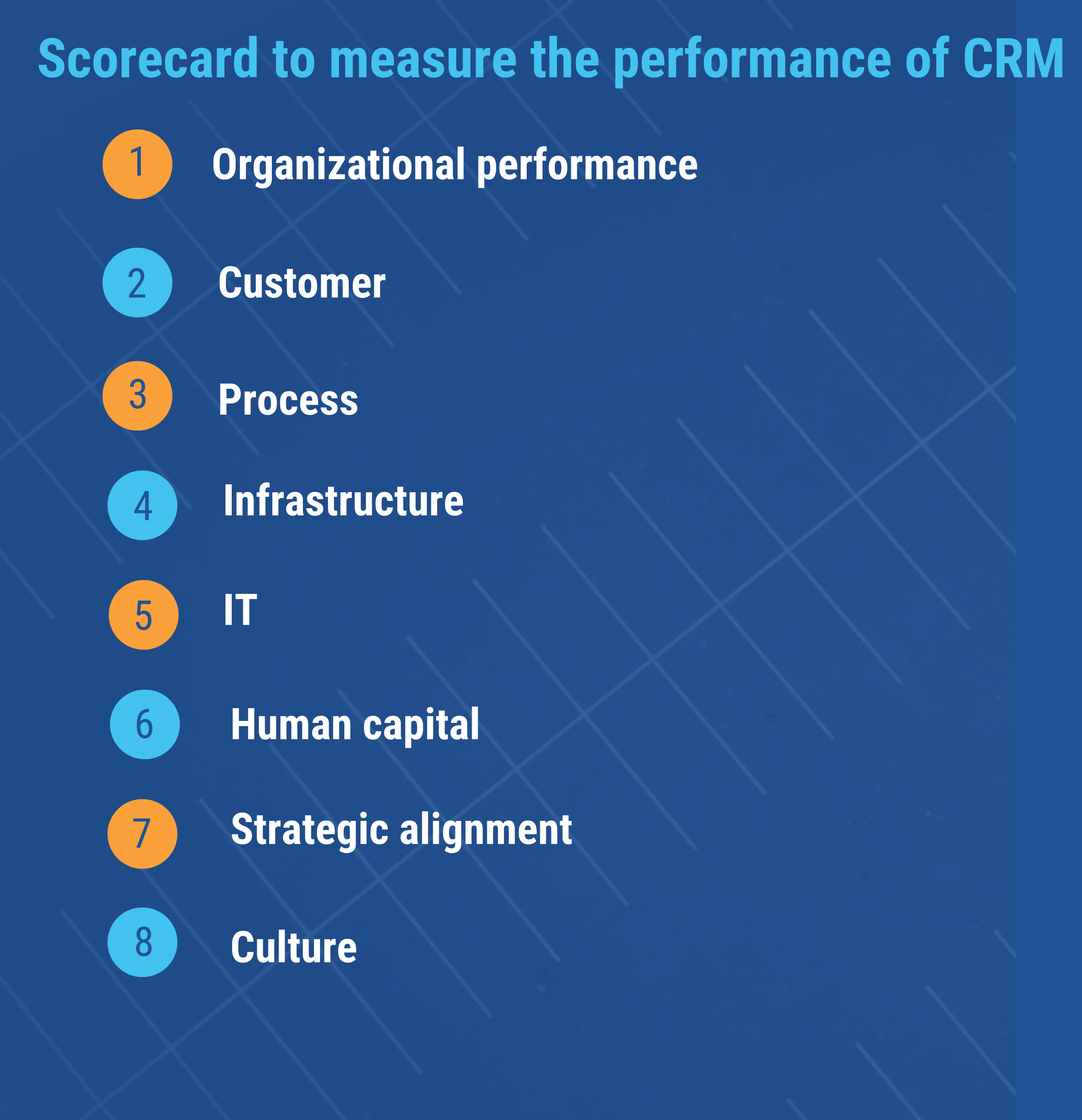 Scorecard to measure the performance of CRM
