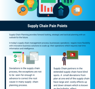 The Biggest Supply Chain Pain Points Today