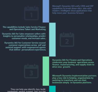 Top 25 Microsoft Dynamics Implementation Partners