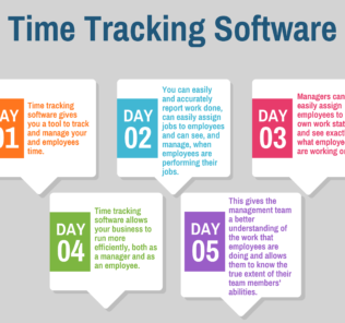 Top Free Time Tracking Software