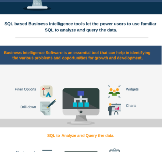 Top SQL Business Intelligence Software