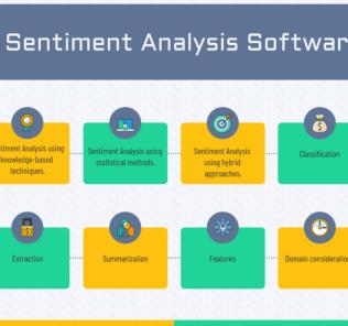 Top Sentiment Analysis Software