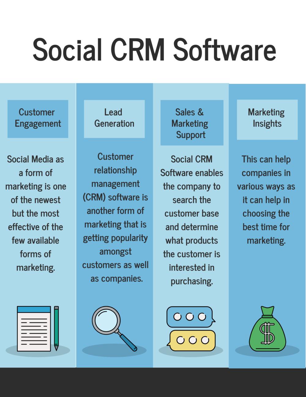 Top Social CRM Software