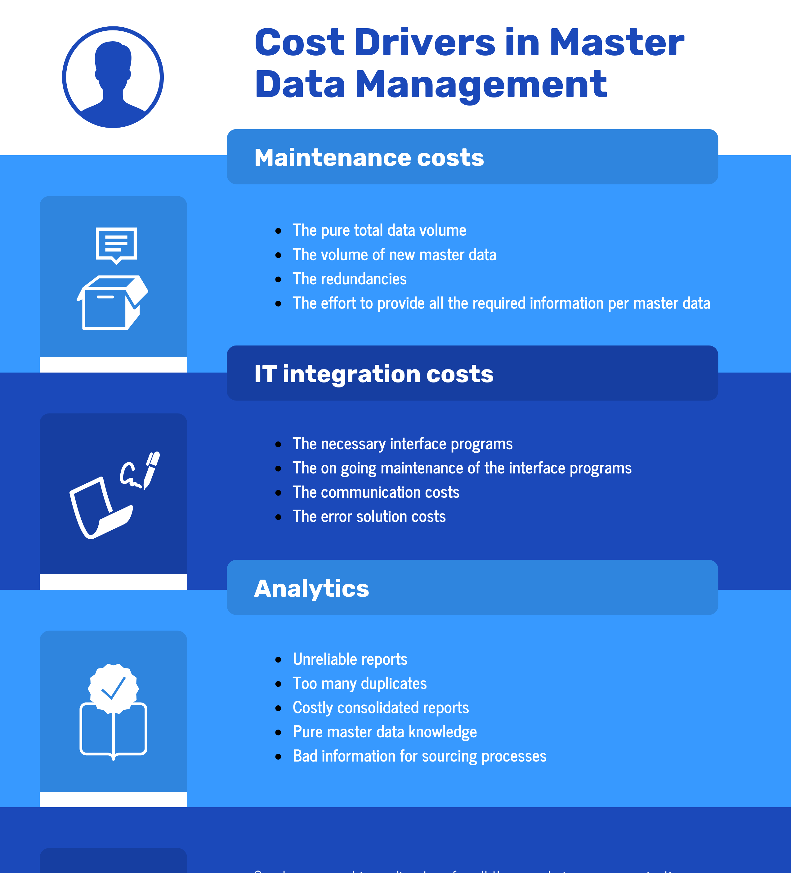 What are the Cost Drivers in Master Data Management