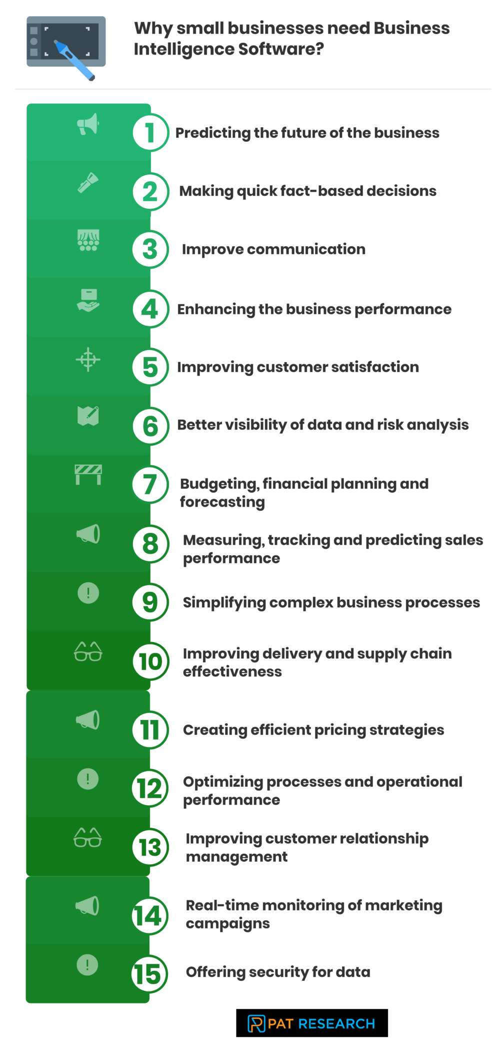 Why Small Businesses Need Business Intelligence Software