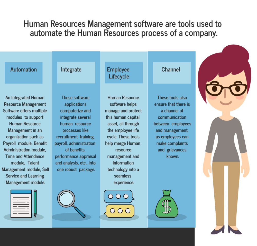How to Select the Best Human Resource Software for Your Business