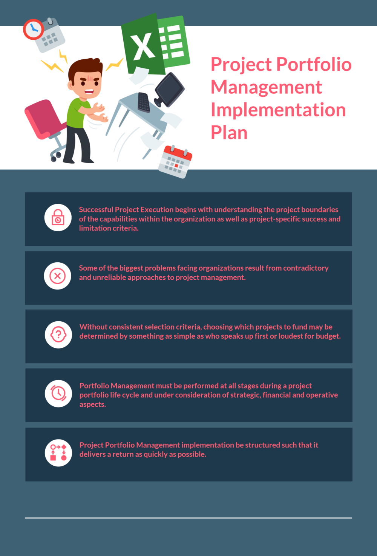 Project Portfolio Management Implementation Plan