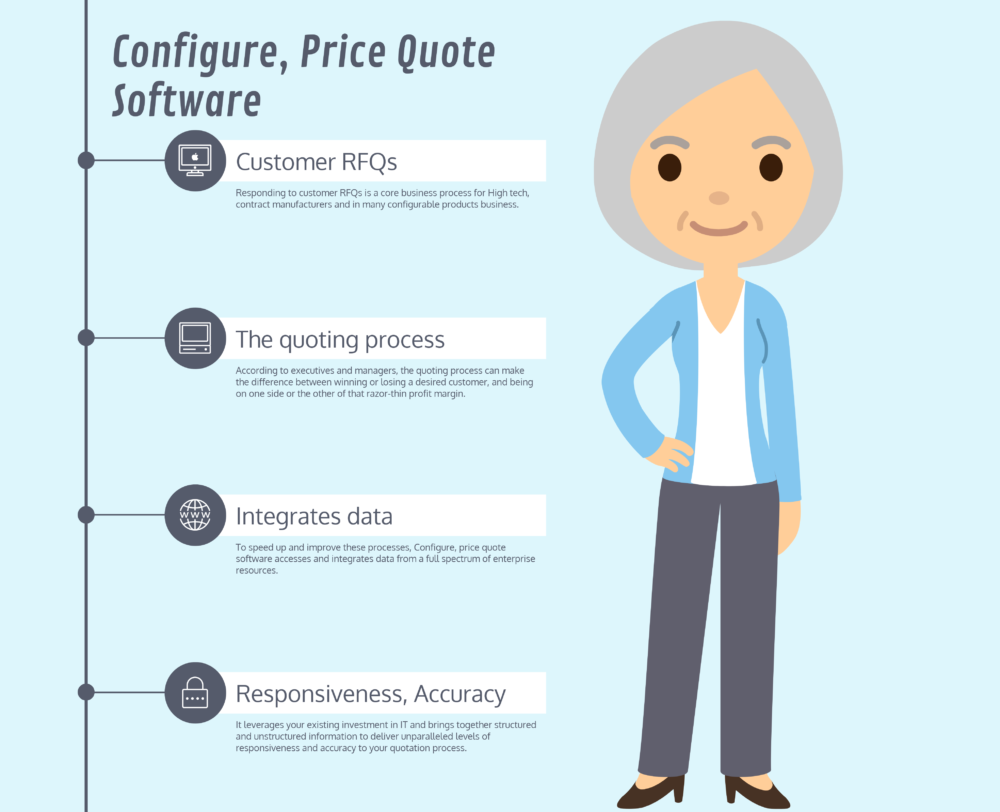 What is Configure, Price Quote Software, Pain Points and Benefits