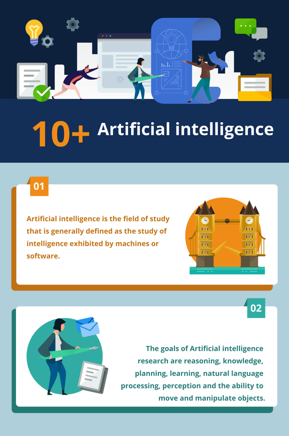 Top Brain Inspired Artificial Intelligence projects