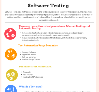 All about Software Testing Test Types, Test Cases and Benefits