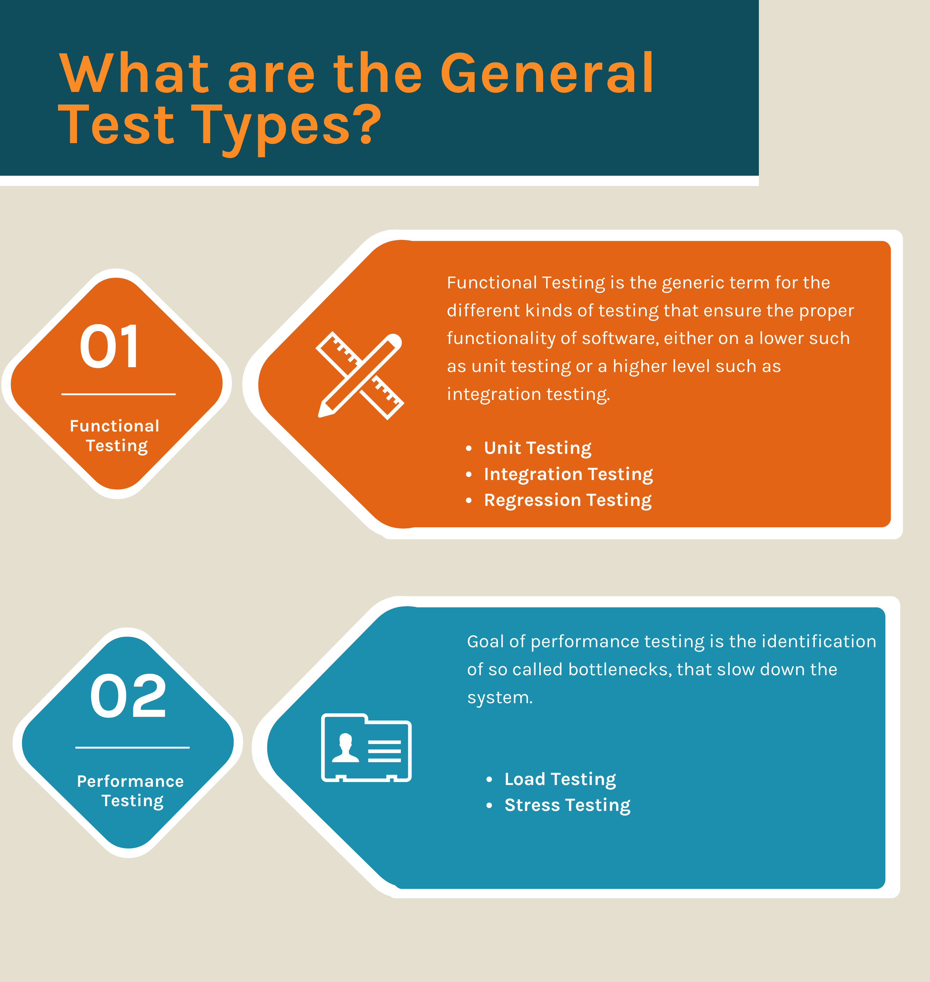 What are the General Test Types