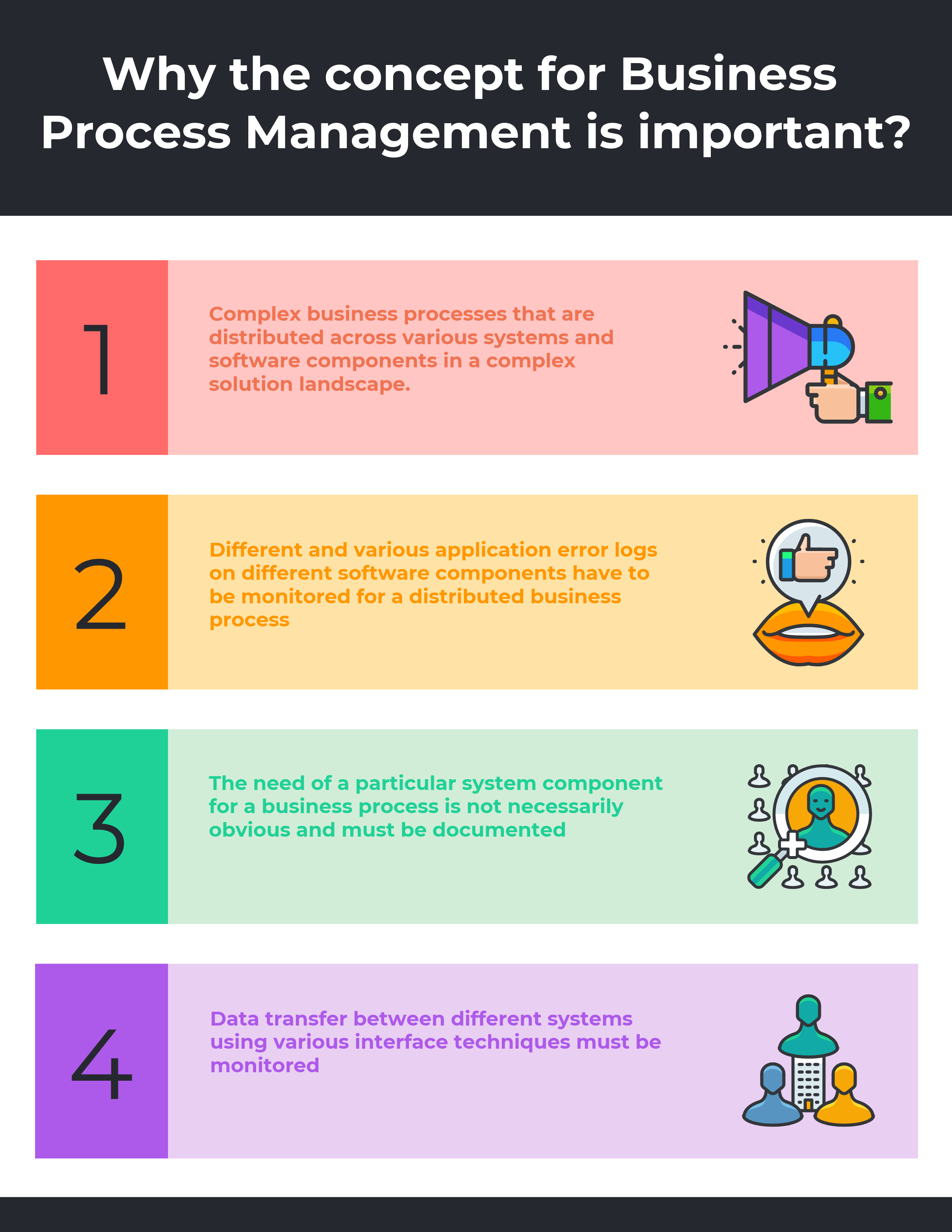 Why the concept for Business Process Management is important?