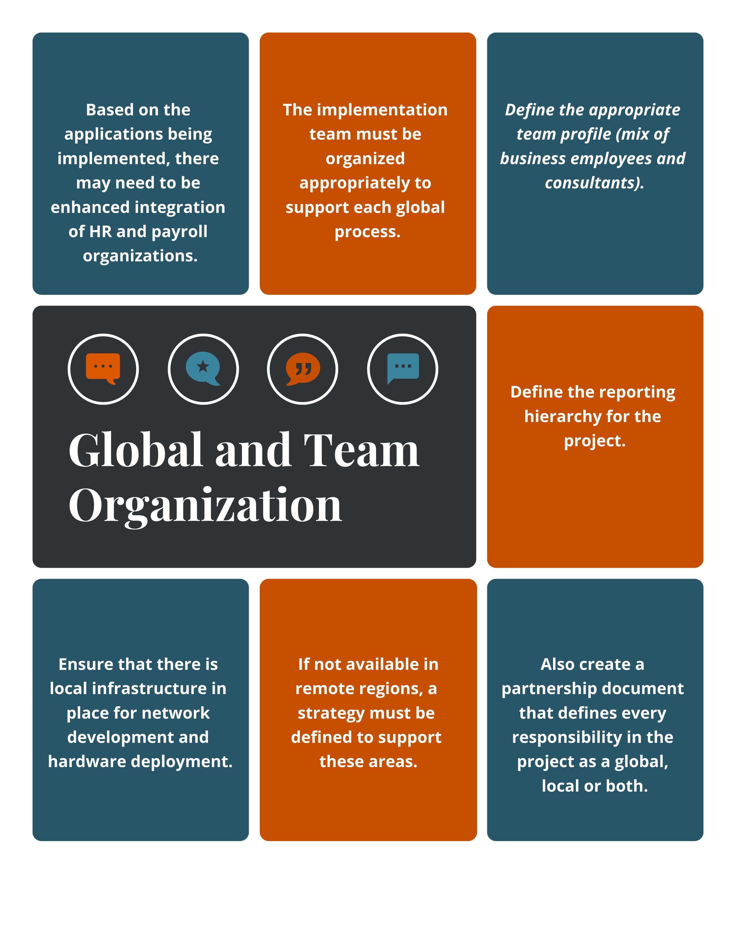 Global and Team Organization