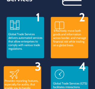 Global Trade Services Why you need it and What are the Benefits